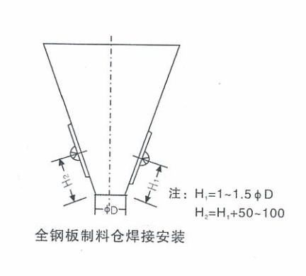 HBF安装图